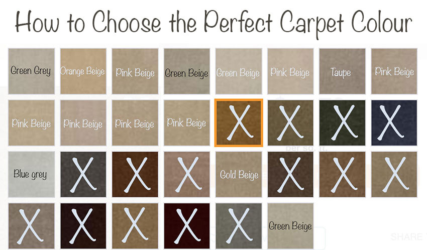 4 Steps To Choosing The Perfect Wall Carpet Colour