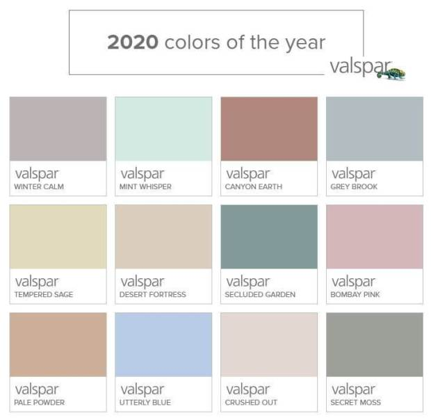 Color Trends 2020.2020 Trend Colours Of The Year Here S What You Need To Know